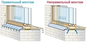Как ставить отливы на пластиковые окна