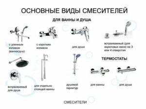 Типы смесителей: разновидности, особенности, характеристики