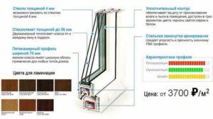 Пластиковые окна характеристика и виды