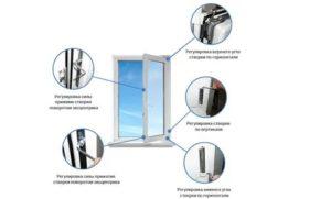 Регулировка оконных стеклопакетов