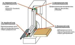 Правила установки пластиковых окон в кирпичном доме