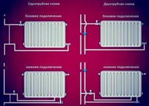 Подключение радиатора отопления к двухтрубной системе: типы отопительных систем и варианты подключения отопительных приборов