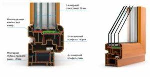 Как отличить пятикамерное окно от трехкамерного