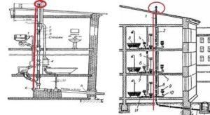 Канализация в многоэтажном доме – основные особенности устройства