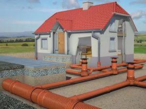 Уличный водопровод – особенности устройства