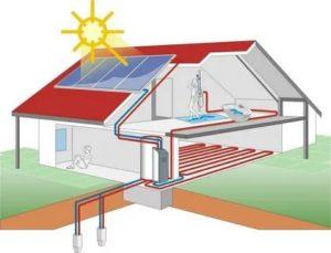 Автономные системы отопления: исследуем источники тепла