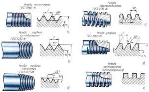 Трубная дюймовая резьба – особенности и способ нарезки