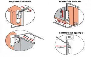 Регулировка верхней петли пластикового окна