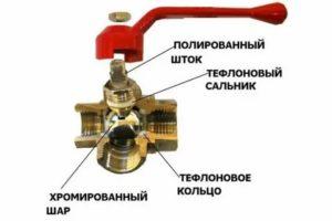 Замена крана: описание технической стороны процесса