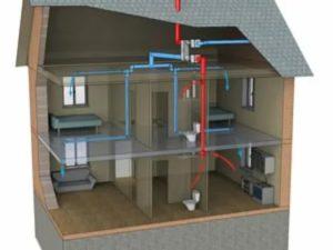 Трубы для отопления: обзор 3 вариантов обустройства автономной климатической сети