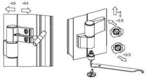 Как отрегулировать алюминиевую дверь?