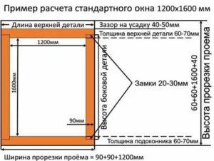 Как рассчитать размер окна в деревянном доме