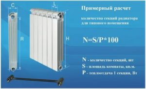 Теплоотдача чугунных радиаторов: особенности расчета классических батарей по объему помещения
