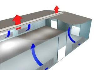 Системы вентиляции как основа комфортного существования