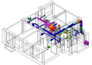 Проект вентиляции: этапы разработки
