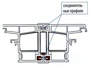 Как соединить два окна ПВХ между собой
