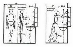 Высота умывальника: советы мастеров и рекомендации специалистов