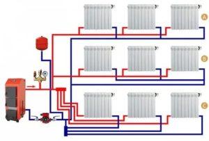 Выгодна ли поэтажная двухтрубная система отопления двухэтажного частного дома