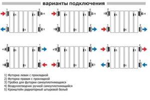 Как правильно подключить радиатор отопления в квартире: выбор схемы подключения, расчёт секций, подготовка инструментов, разметка и монтаж
