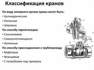 Виды водопроводных кранов: обзор основных характеристик
