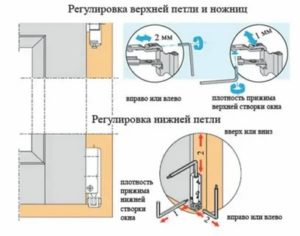 Регулировка нижней петли пластиковых окон