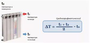 Расчет батарей отопления: определяем оптимальную производительность системы