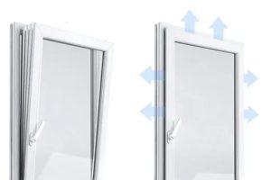 Щелевое проветривание пластиковых окон