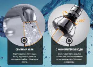 Насадка на кран для экономии воды – легальный способ снизить расходы на оплату