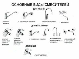 Виды кранов для воды и их особенности