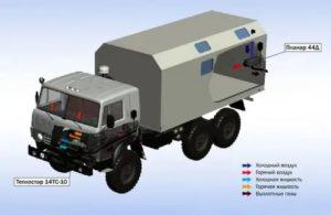 Отопитель Планар для обогрева кабин и фургонов грузовых транспортных средств