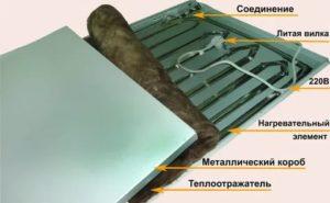 Панельное отопление – устройство и особенности