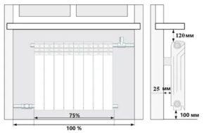 Расстояние от радиатора до стены: крепление, определение требуемого зазора, установка напольных и настенных видов
