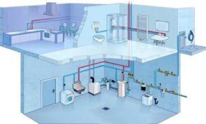 Канализация и водопровод: как самому спроектировать и смонтировать инженерные сети
