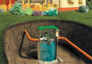 Локальная канализация: как эффективно утилизировать бытовые сточные воды за 3 этапа