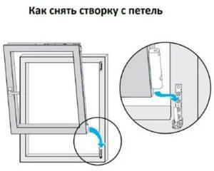 Как снять створку пластикового окна с петель
