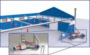 Отопление производственных помещений – варианты и особенности обустройства