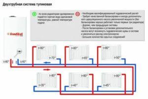 Как рассчитать отопление в доме без посторонней помощи