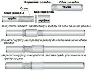 Как и чем производится соединение металлических труб