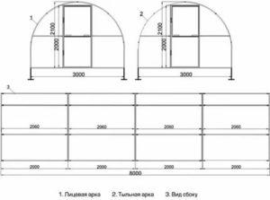 Как делаются теплицы из профильной трубы – технология изготовления