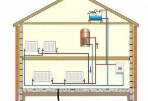 Схема отопления загородного дома: варианты организации системы и полезные советы