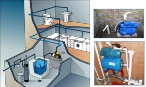 Делаем водопровод в частном доме