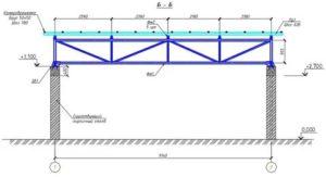 Фермы из профильной трубы: эффективные системы, требующие точных расчетов