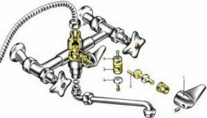 Устройство и ремонт смесителя для ванной с душем: как это сделать своими силами