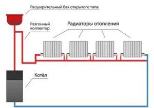 Система отопления Ленинградка: подключение, особенности, преимущества