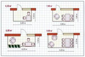 Минимальная ширина балкона