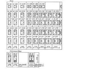 ГОСТ на окна ПВХ для жилых зданий