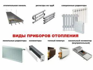 Радиаторы отопления для газового отопления: выбор разновидности батарей и уход за элементами системы