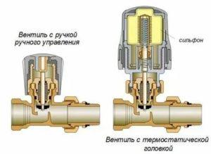 Терморегуляторы для радиаторов: разновидности, принцип работы и особенности монтажа