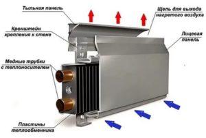 Плинтусное отопление – особенности и устройство