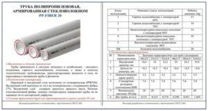 Полипропиленовые трубы для отопления: технические характеристики, особенности и область применения